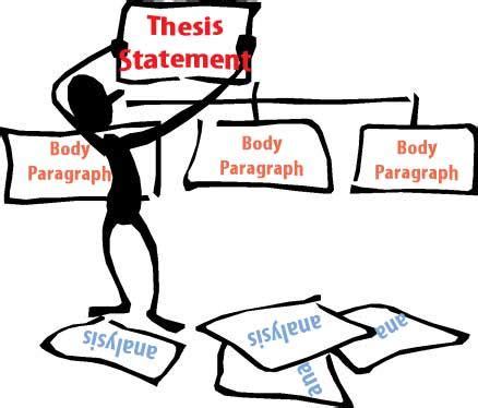 Introduction to dissertation structures